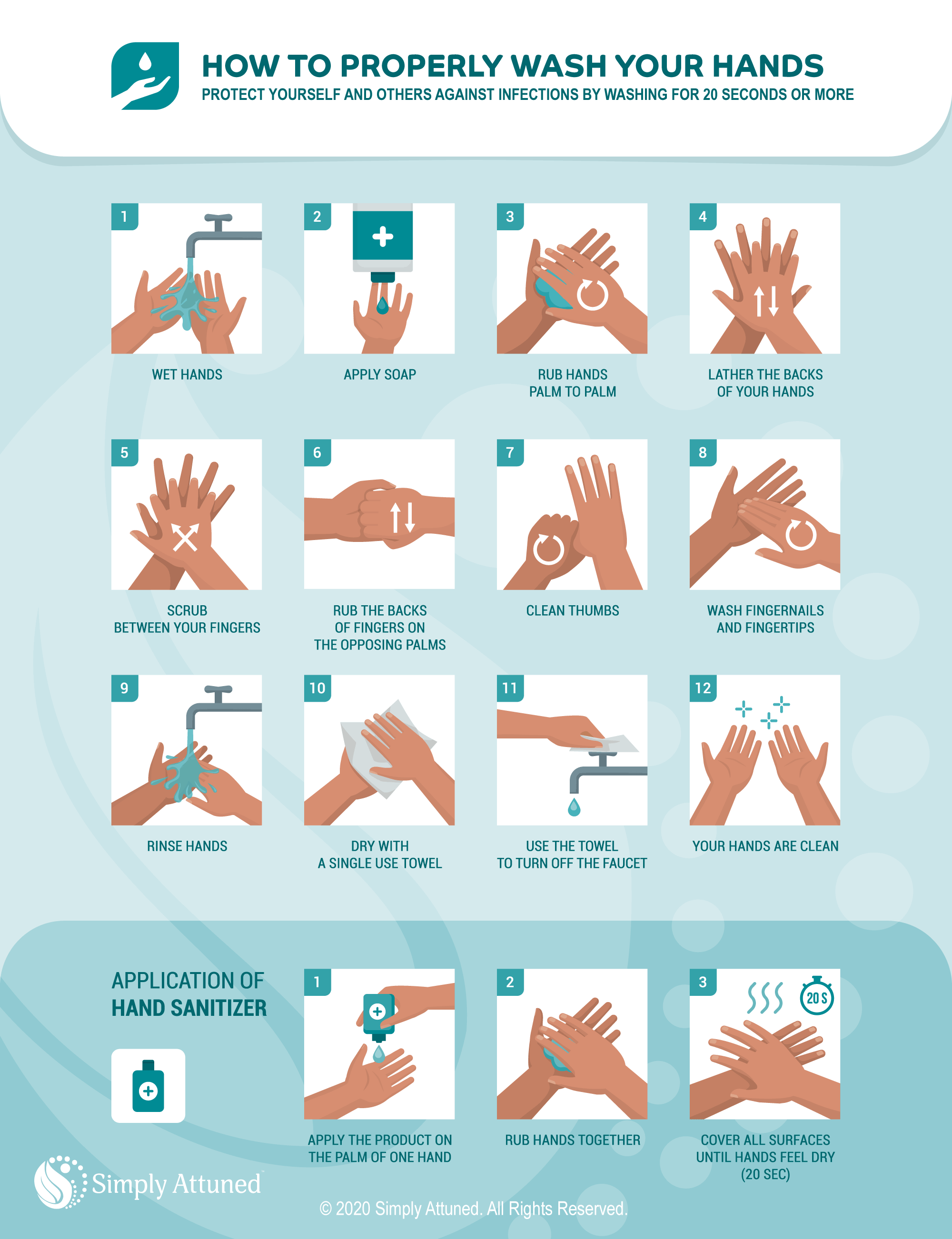 How to Properly Wash Your Hands Infographic